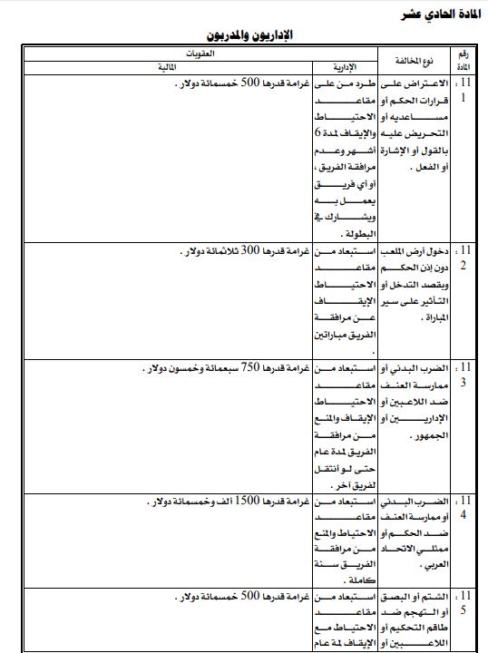 عقوبات الاداريين