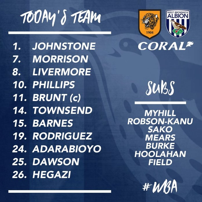 Formation of West Bromwich Albion