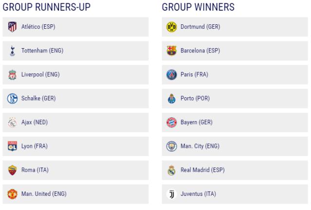 تصنيف قرعة دوري أبطال أوروبا