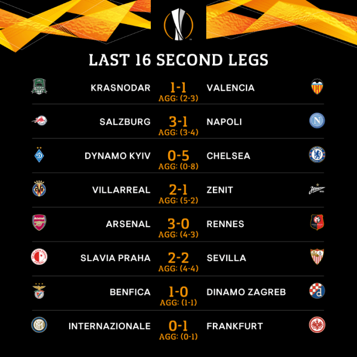 Results of the European league