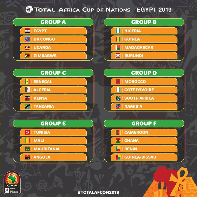 قرعة كاس امم افريقيا 2019