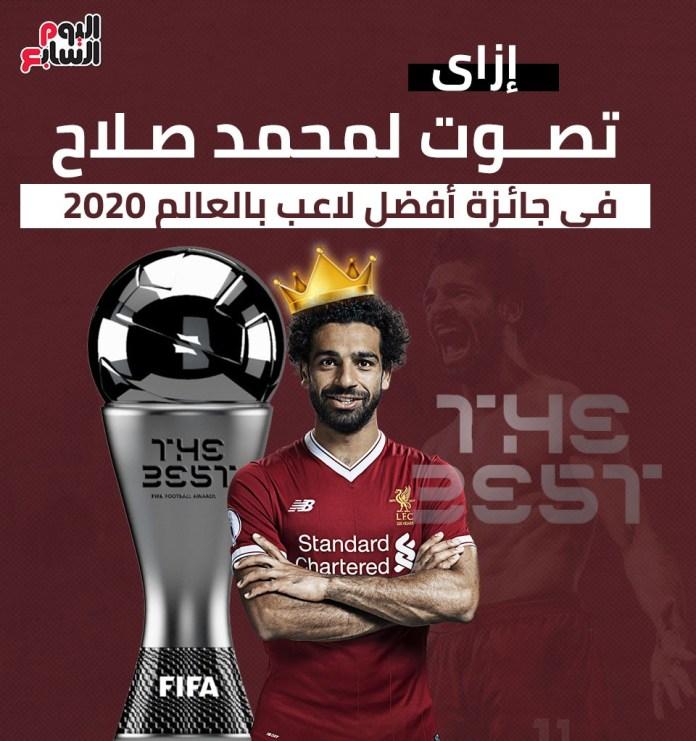 Mohamed Salah, The Best Award nominee