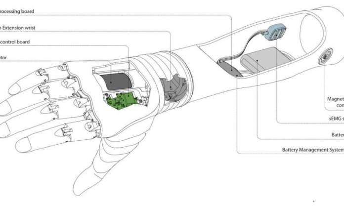 Engineering drawings for the prosthetic arm