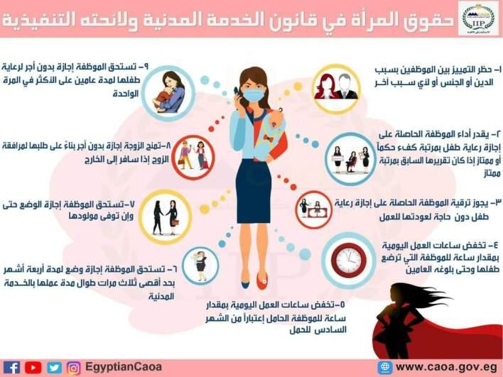 حقوق المرأة فى قانون الخدمة المدنية
