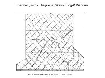 AWSTR79006 THE SKEW T, LOG P DIAGRAM  Department of