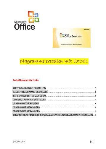 Diagrammen mit Excel