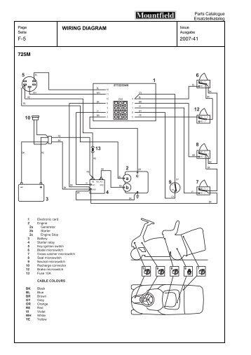 kawasaki mule 4010 sel wiring diagram