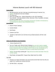 Arbonne Cosmetics Party Presentation Script