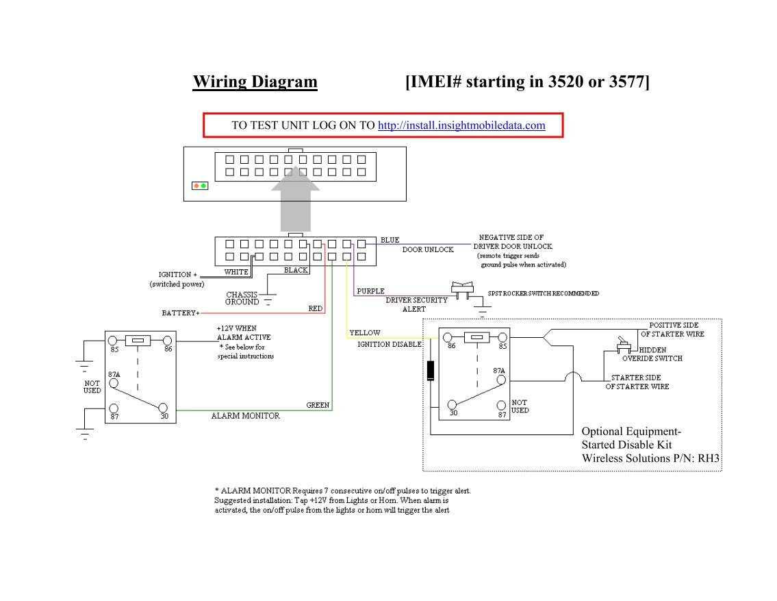 wiring diagram imei starting in 3520 or 3577 streeteagle gpscom?resize\\\=665%2C514\\\&ssl\\\=1 terrific ssh wiring diagram images wiring schematic tvservice us xsav11801 wiring diagram at edmiracle.co