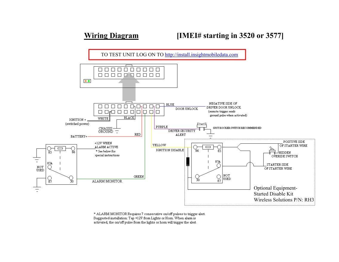 wiring diagram imei starting in 3520 or 3577 streeteagle gpscom?resize=665%2C514&ssl=1 100 led tailgate light bar wiring diagram chevy led tailgate light jet stream light bar wiring diagram at edmiracle.co