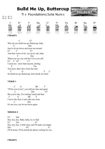 Wouldn T It Be Nice Chords