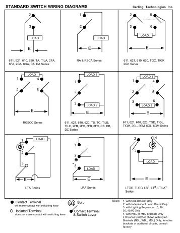 carling v1d1 switch wiring diagram wiring diagram carling hazard switch wiring diagram the