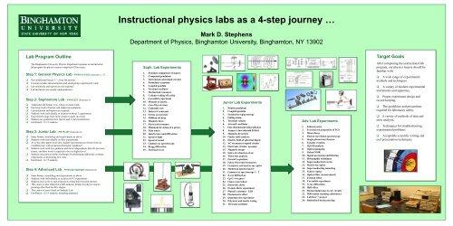 scientific posters advanced labs