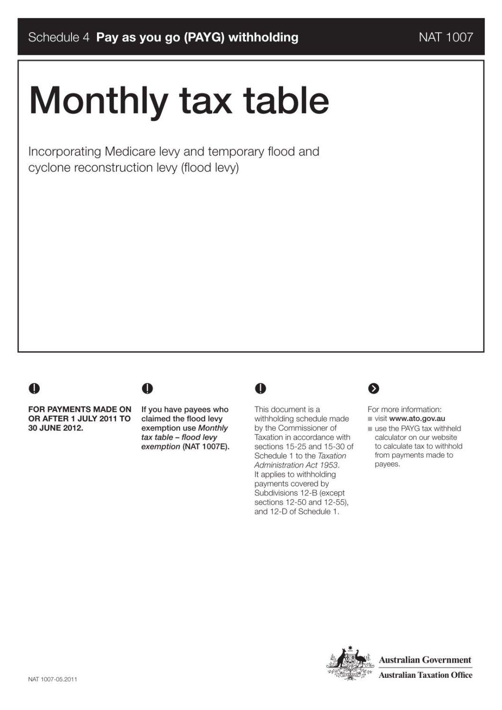 Net pay after tax calculator australia.