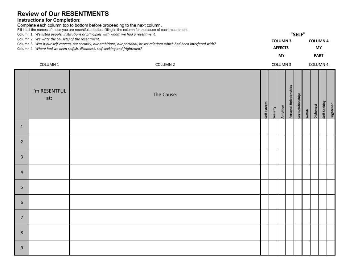 Thebrownfaminaz 4th Step Template Excel