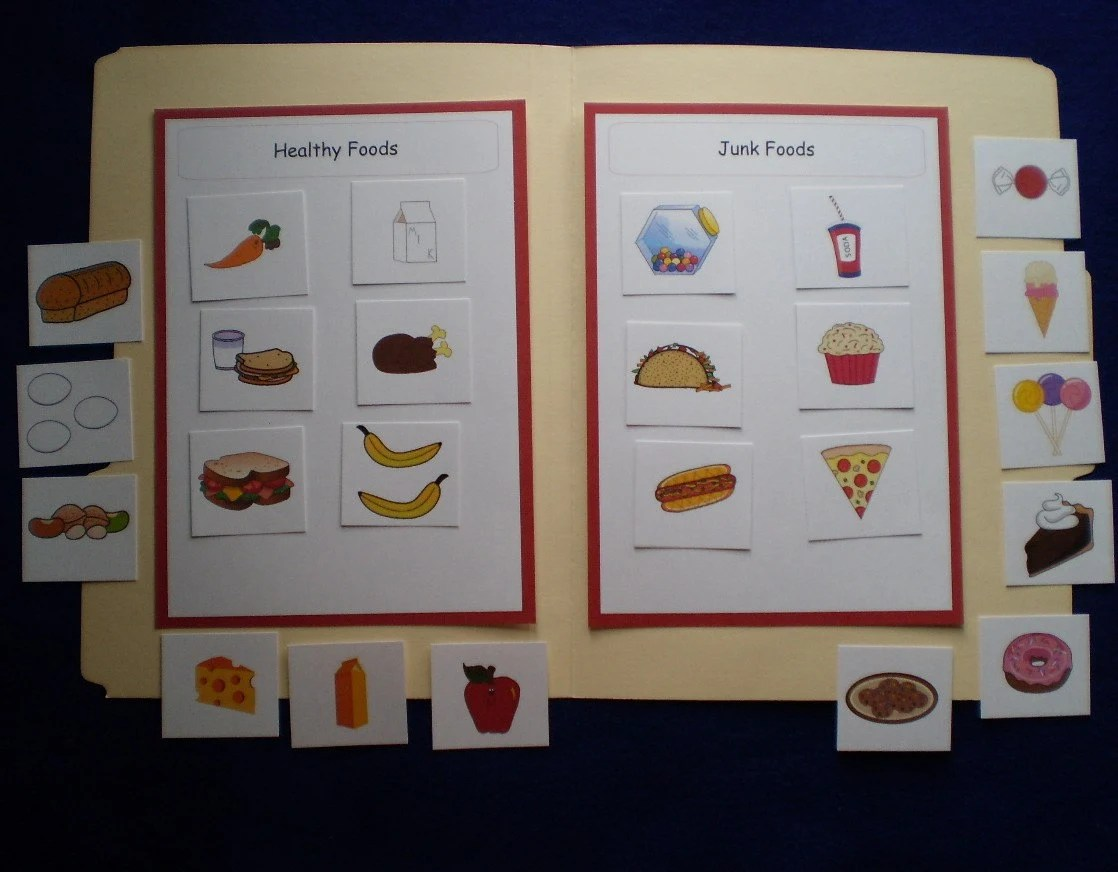 Healthy Foods And Junk Foods Nutrition Laminated By Feltresources