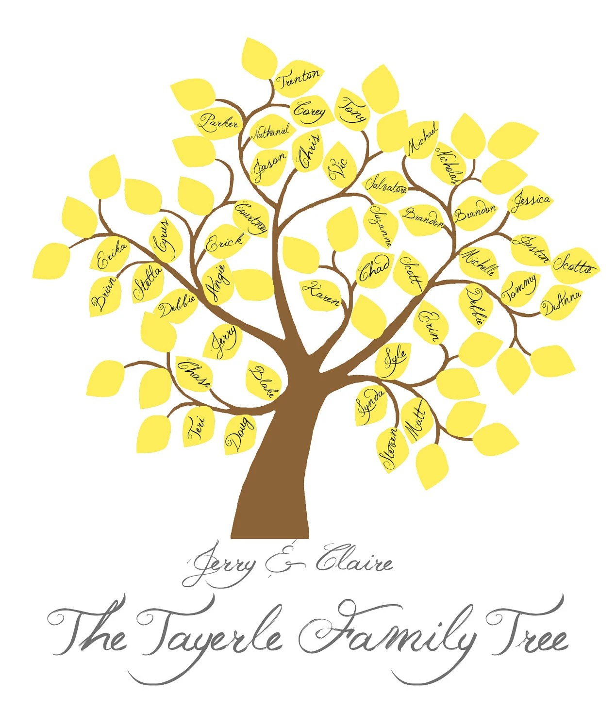 Printable Family Tree By Littleredscreations On Etsy