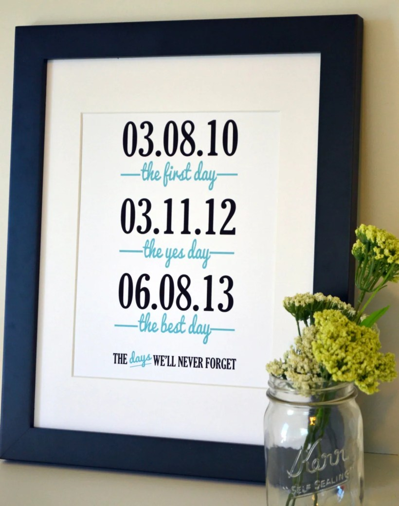 Perfect Ideas For 25th Wedding Anniversary Gift For Husband Image