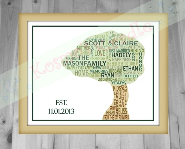 Custom Wedding Gift / Unique Wedding Gift / Blended Family