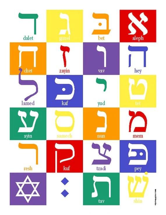 Hebrew Alphabet Three Variations 8x10 Printable