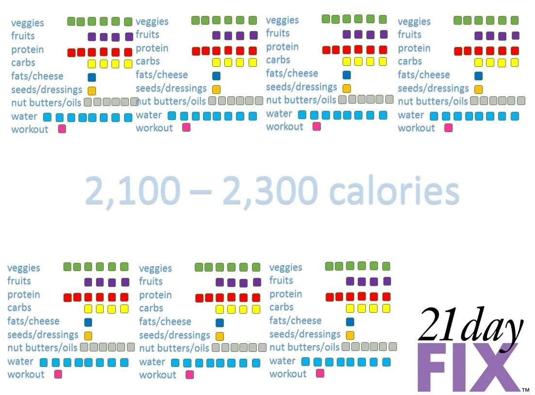 21day Fix Tally Sheet By Kksjewels On Etsy