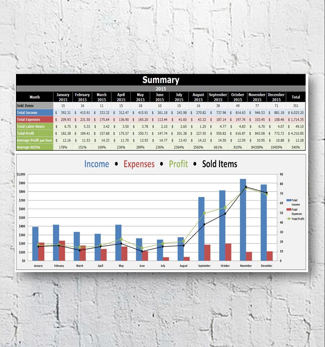 Ebay Sales Amp Profit Tracking Break Even Calculator