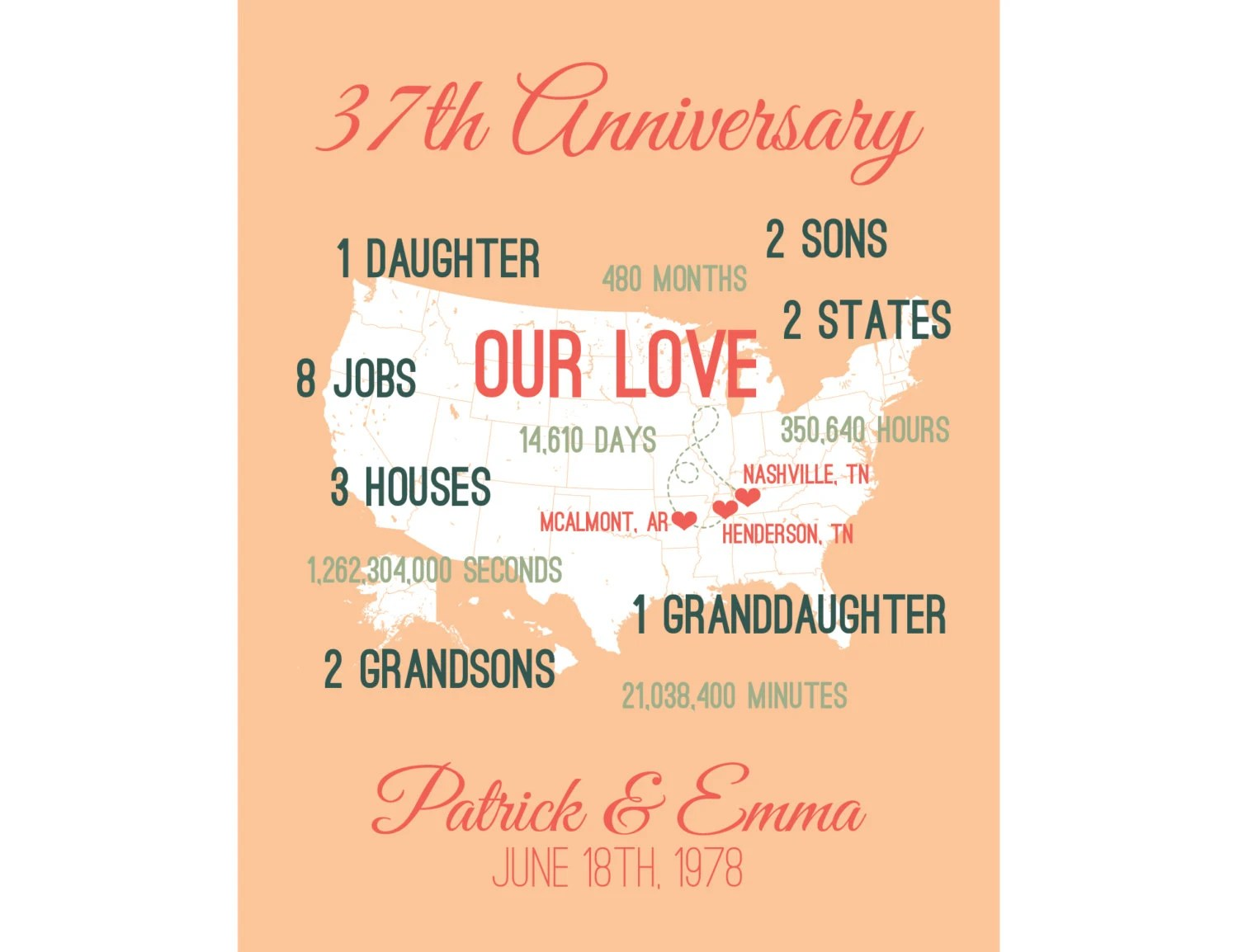 70th Anniversary Gift For Grandparents 70th Wedding By