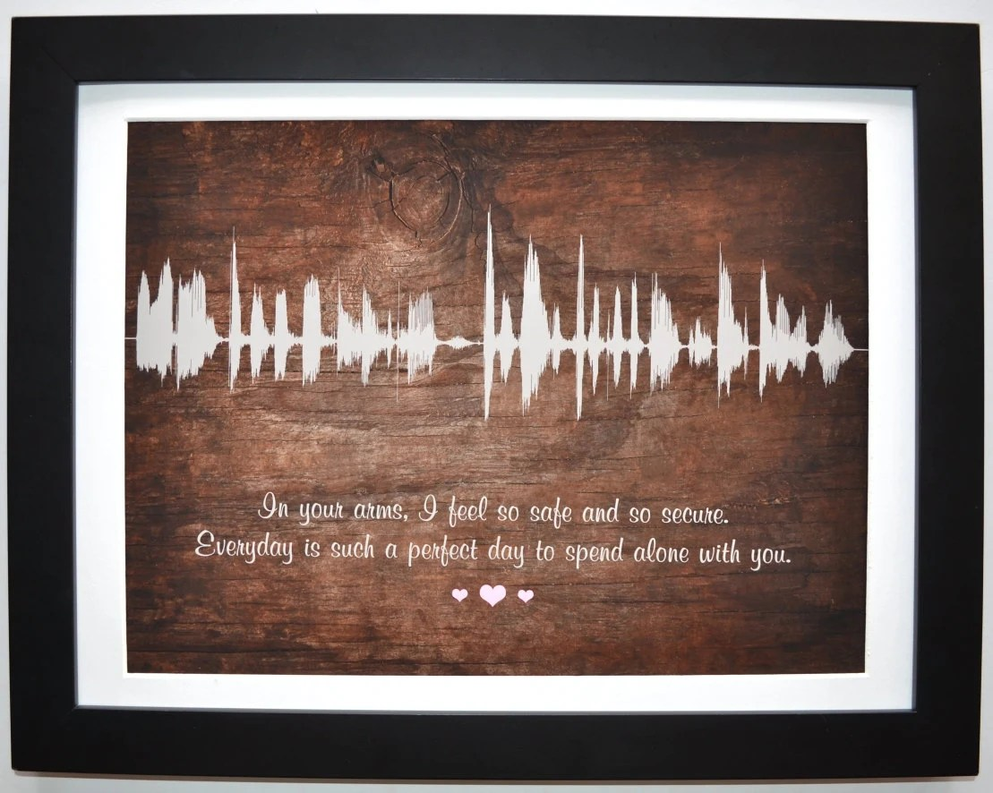 2nd Anniversary Gifts For Men Cotton Canvas By
