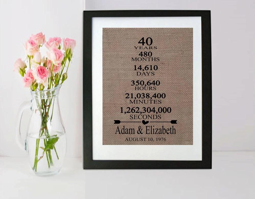 40th Wedding Anniversary Gift/ 40th Anniversary By Momakdesign