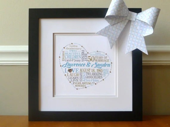 50th Anniversary Gift For Parents Grandparents Framed
