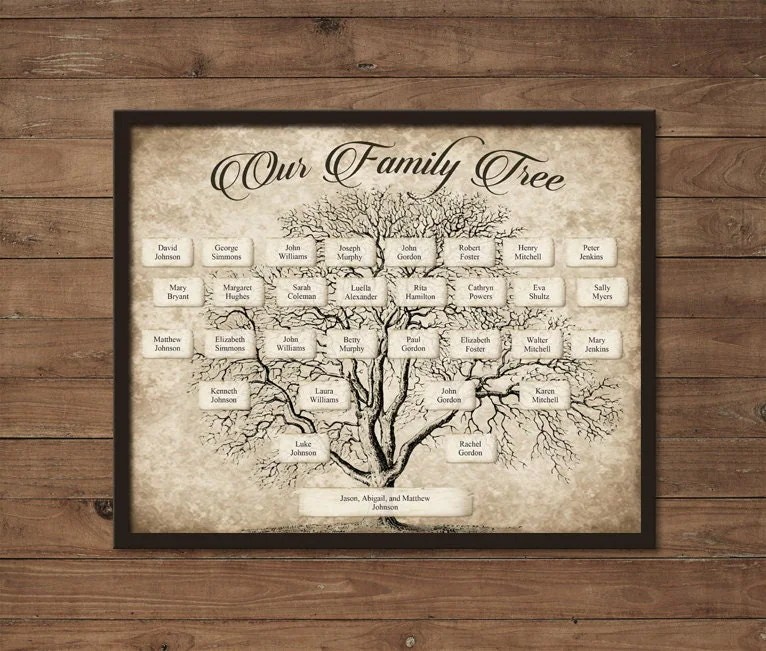 Create Family Tree Printable