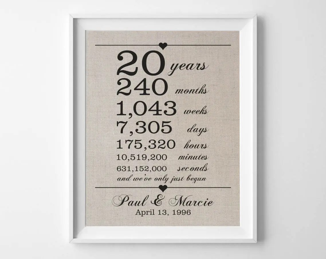 20 Years Together 20th Anniversary Gift For Husband Wife