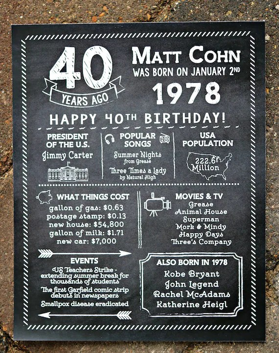 40th 1978 Made Birthday