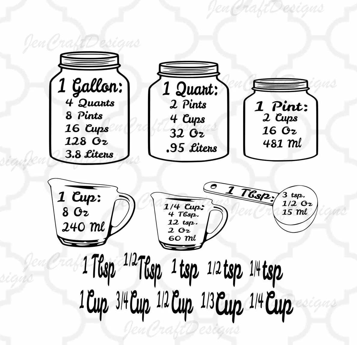 Measurement Worksheet Teaspoons Cups