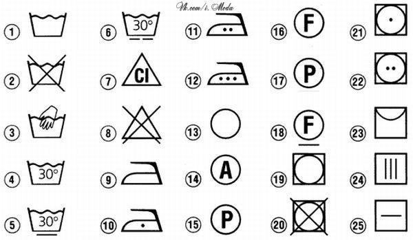 Значение знаков на этикетках одежды
