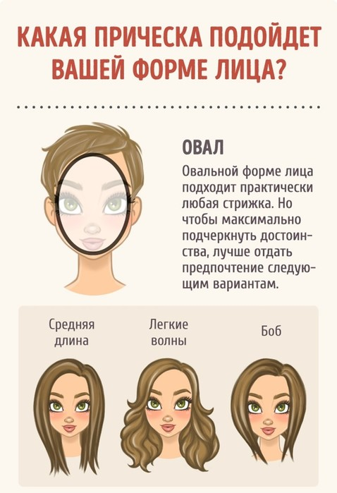 Как выбрать прическу по форме лица