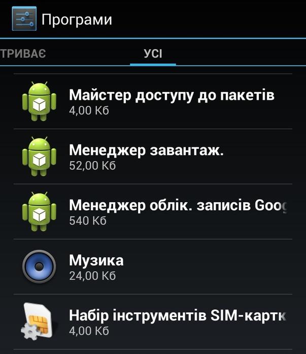 Вимкнути в Android сповіщення «Завантаження не виконано»