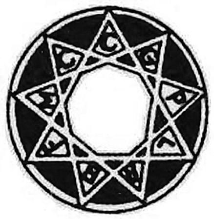 Главные православные символы