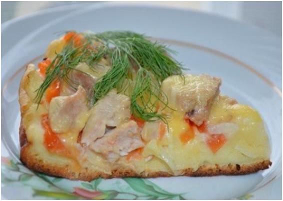 Пицца, жаренная на сковороде! Пошаговый рецепт приготовления