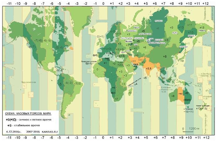 Интересные забавные факты о часовых поясах. Линия перемены дат