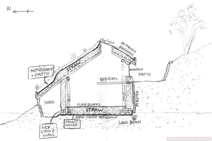Как построить настоящий домик хоббита