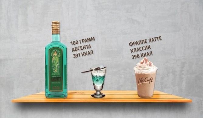 Алкодиета: спиртные напитки против McDonalds в картинках