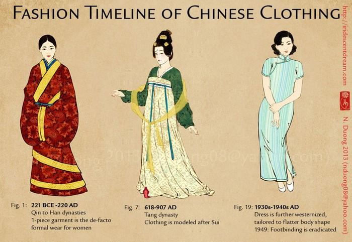 Женщины Китая— Загадочная нежность китаянок