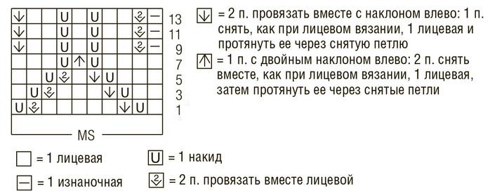 3937385_a3d2dfa606e1cd3aea0a7e729b0c6b8a (700x279, 63Kb)