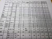 平成30年 愛知県公立高校一般入試 B日程初日!解答速報はここを見て!