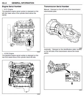 Ssangyong Kyron Workshop Service Repair Manual Wiring Diagrams