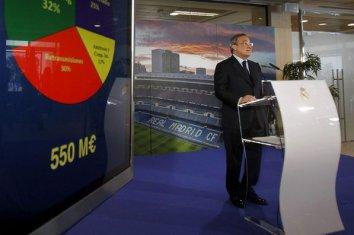 Ingresos Real Madrid 2013-14