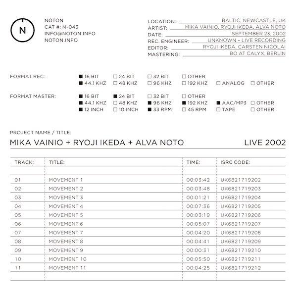 MIKA VAINIO + RYOJI IKEDA + ALVA NOTO / Live 2002 (LP)