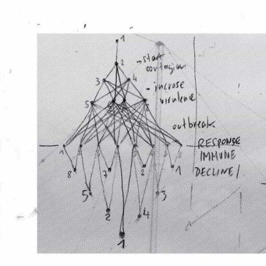 FRANCISCO MEIRINO / Three Realizations for Ensembles (CD)