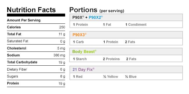 Calories in Horchata Shakeology Recipe | BeachbodyBlog.com